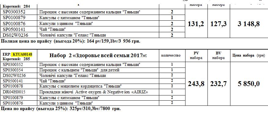 промоушен тяньши, купить тяньши в украине, купить продукцию тяньши, тяньши в киеве